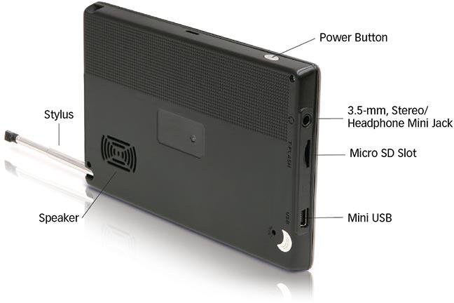 input output connectors