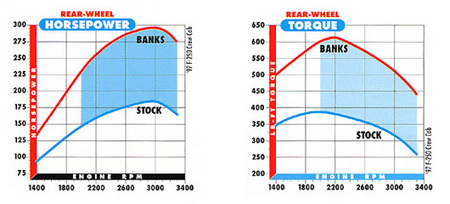 Product Evaluation: Banks PowerPack