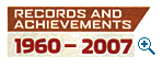 1960-2007