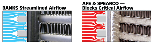 Banks streamlined airflow