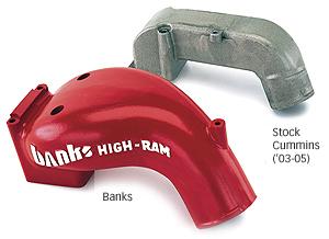 Banks Cummins Hig-Ram