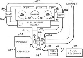 Smokey Yunick's diagram