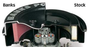 Banks Ram-Air® Intakes