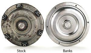 Stock versus Banks